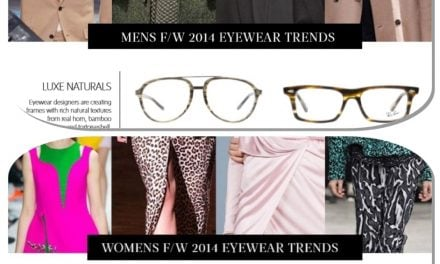 Fashion | ClearlyContacts.ca Fall 2014 Trend Report & Contest