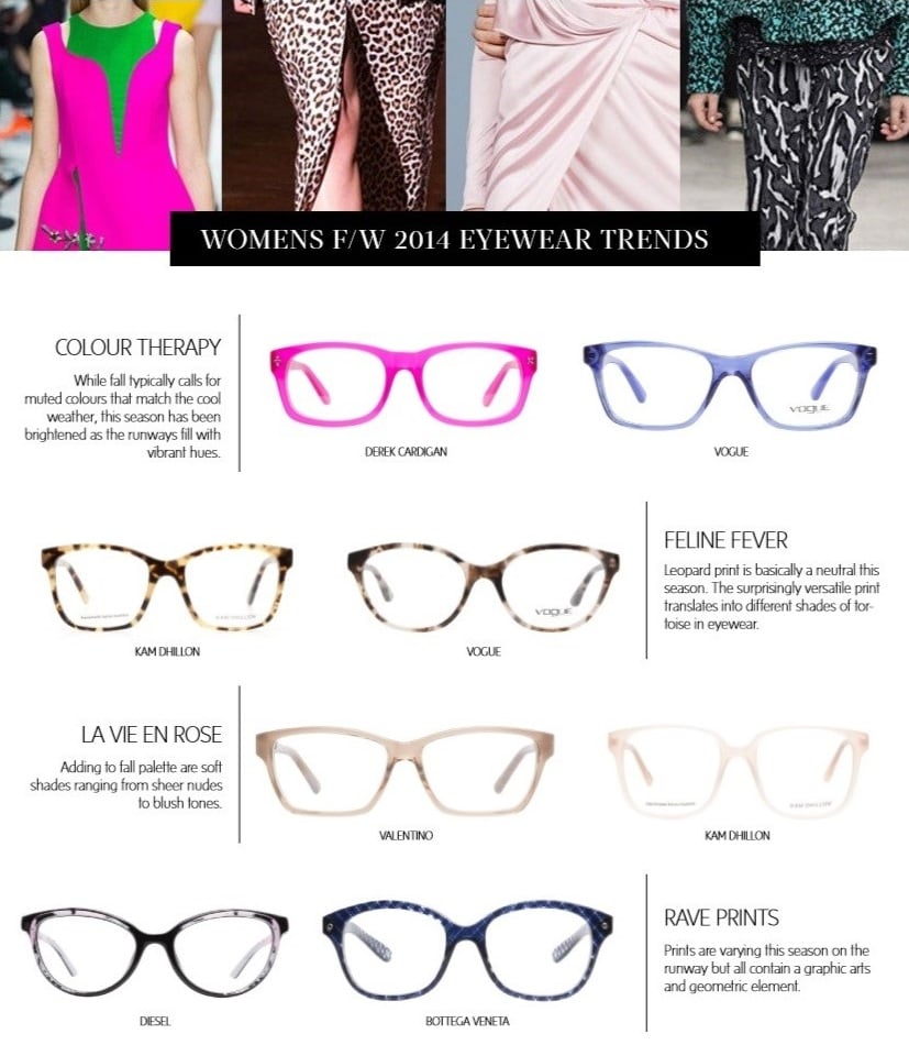 women's Glasses Trend